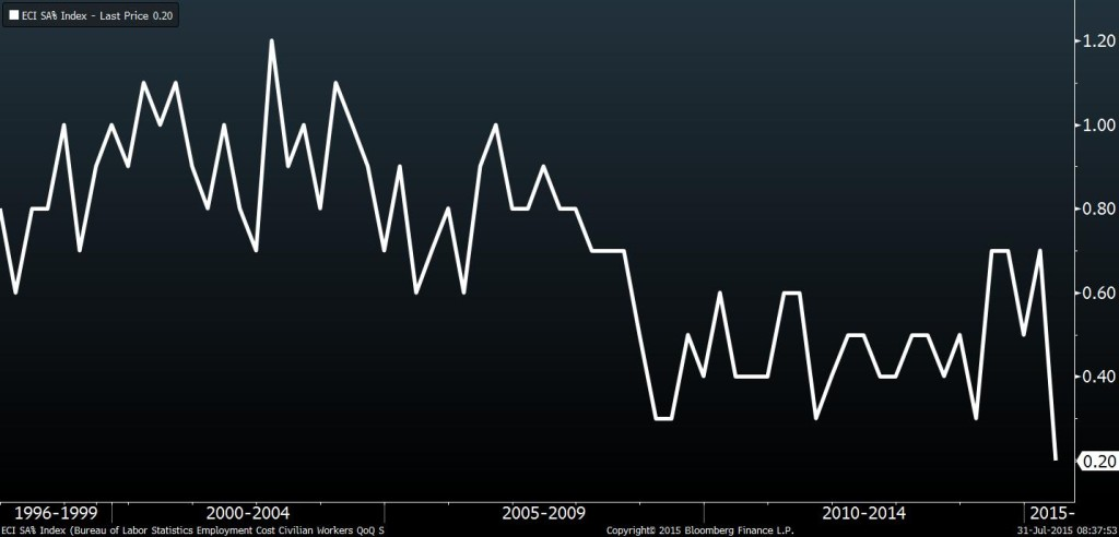 Employment Cost Index (ECI) - Bloomberg Terminal